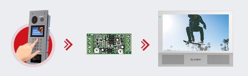 bas-ip вызов на аналоговый домофон