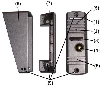 вызывная панель к домофону