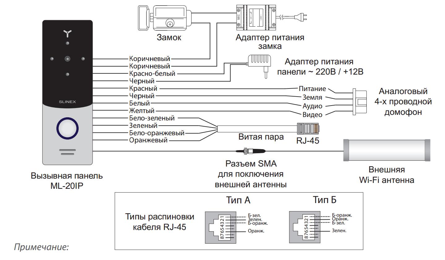 Подключение к Slinex ML-20IP замка и БП